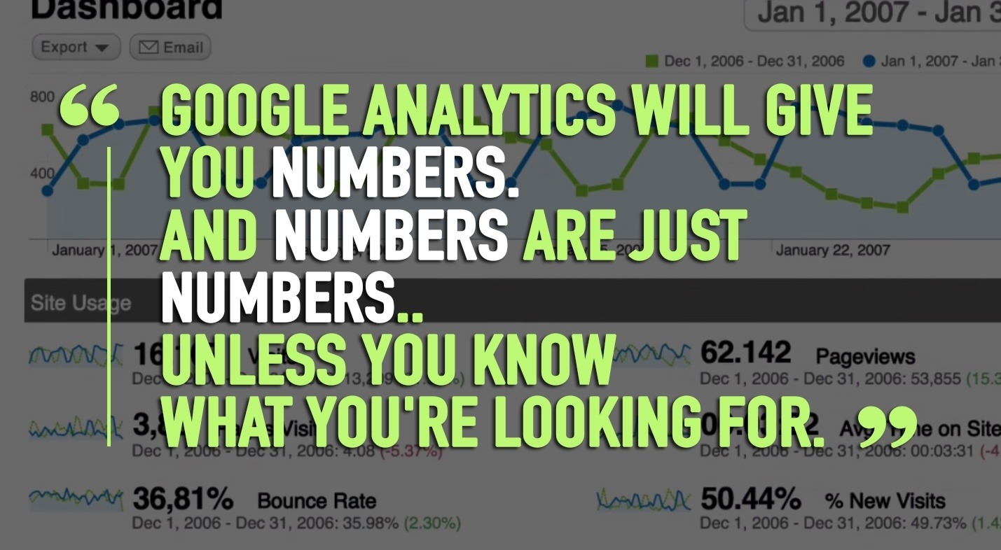 Google Analytics Numbers Quote