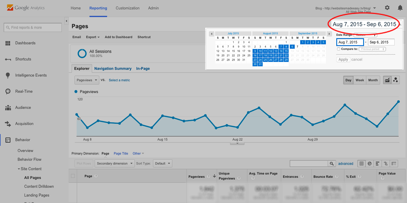 Google Analytics - Dates