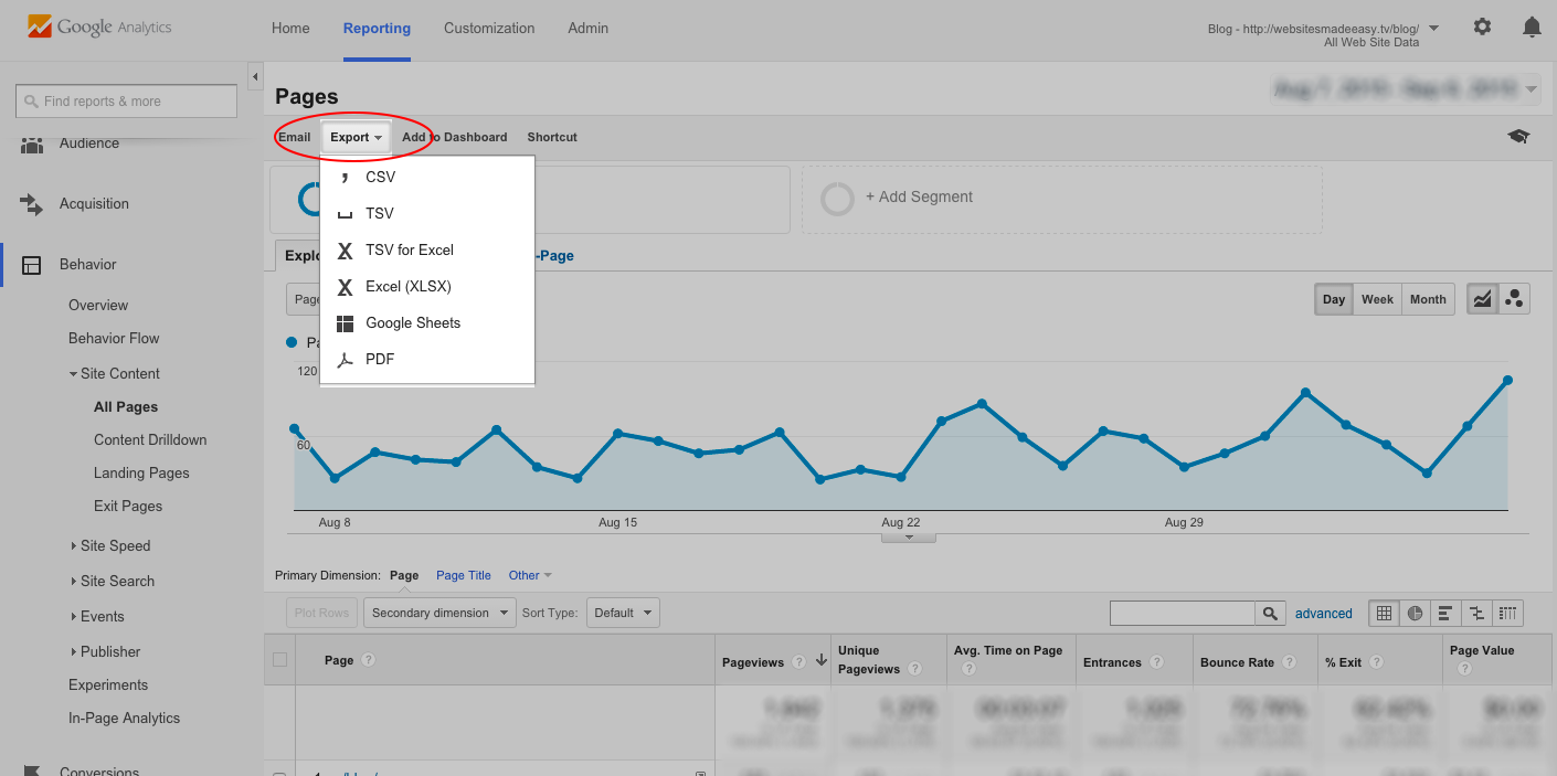 Google Analytics - Export