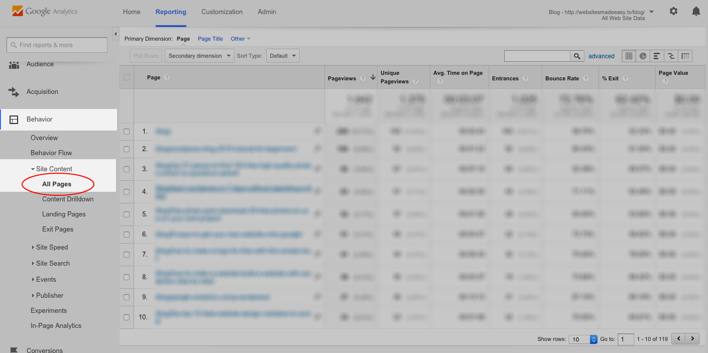 Google Analytics - Page Views