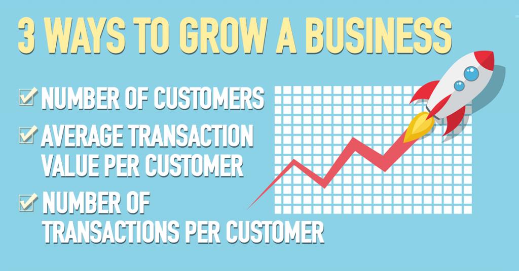 WTC 3 ways to grow a business